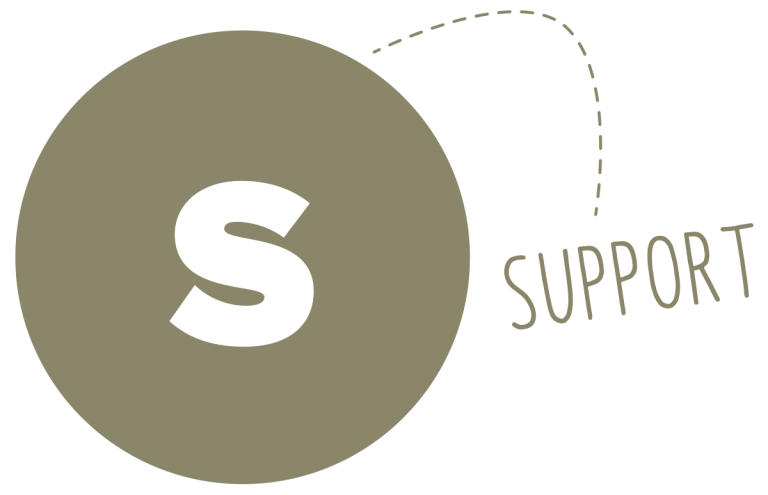 Support (Part 1)